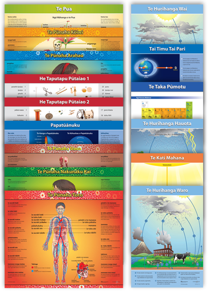 science_poster_series